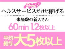 ミナミ(難波/日本橋…)・むきたまご 日本橋店の求人用画像_01