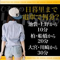 鶯谷/日暮里・ひみつのリカちゃんの求人用画像_03