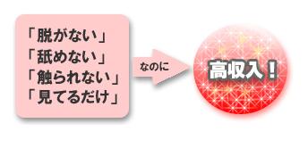 新宿/歌舞伎町・アイビームの求人用画像_01