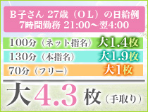 品川/五反田/目黒・メリッサ東京 品川店の求人用画像_01