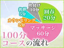 品川/五反田/目黒・メリッサ東京 品川店の求人用画像_02