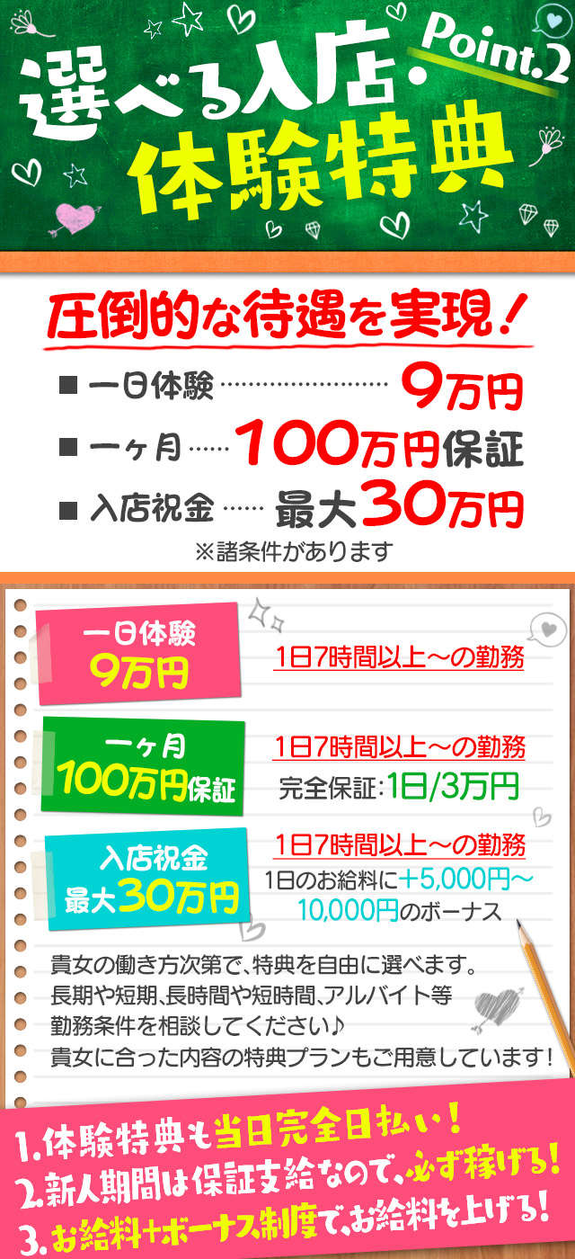 札幌市/すすきの・YESグループ Lesson.1 札幌校の求人用画像_02
