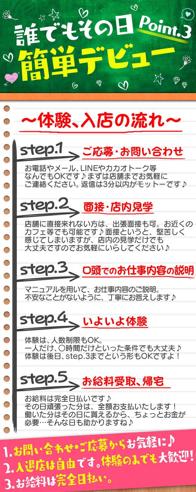 札幌市/すすきの・YESグループ Lesson.1 札幌校の求人用画像_03
