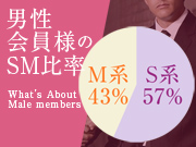 ミナミ(難波/日本橋…)・大阪S&M collectionの求人用画像_03