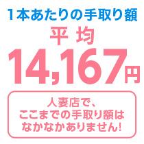 岡山市・リアル愛人(仮)の求人用画像_01