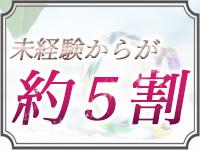 松江市・松江デリヘル<乱妻>の求人用画像_03