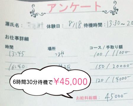 横浜人妻花壇本店の体入時の手取り紹介!実際の体験入店時のアンケート♪について