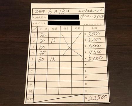 上大岡エンジェルハンドの体入時の手取り紹介!実際の給与明細!について
