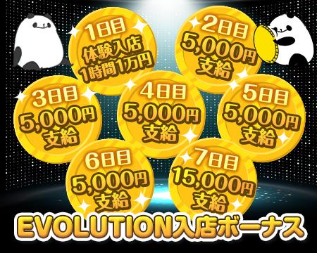 ハイパーエボリューションの体入時の手取り紹介!体入1時間1万円+新人手当について