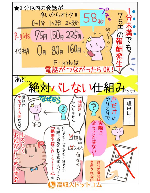 求人マンガ(携帯で稼ぐ★P-girls、大阪ほか、テレフォンレディ)の2枚目