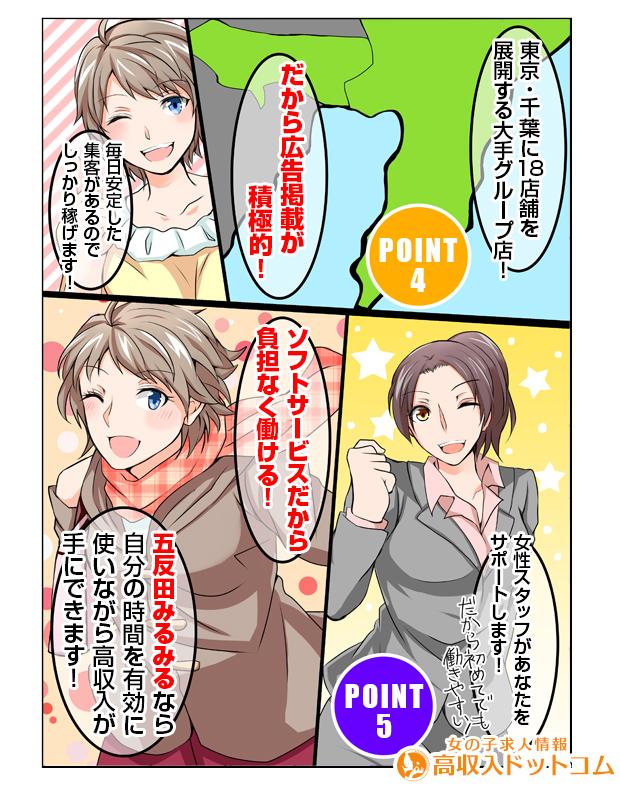 求人マンガ(五反田みるみる、品川/五反田/目黒、オナクラ)の2枚目