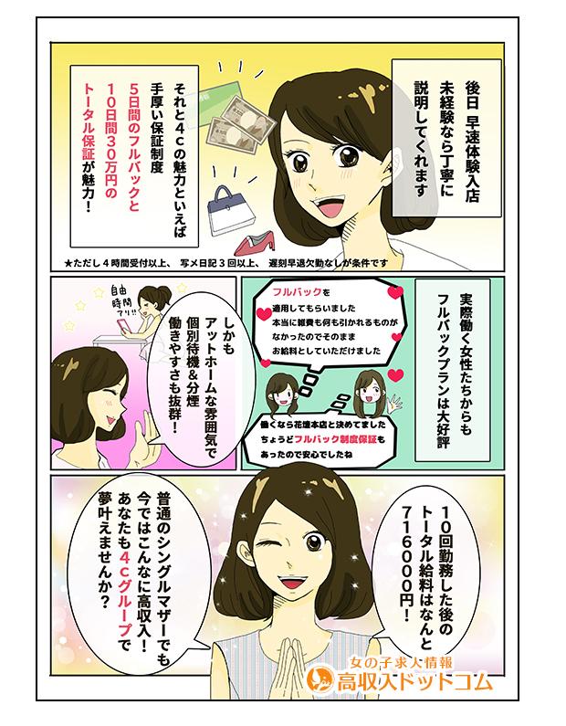 求人マンガ(4Cグループ、横浜市/関内/曙町、デリバリーヘルス)の2枚目